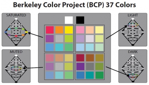 color emotions associations Color psychology is one of the most important components of creating  4 the  complete guide to color psychology associations of color.
