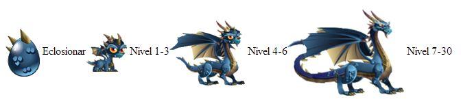 imagen del crecimiento del dragon azul