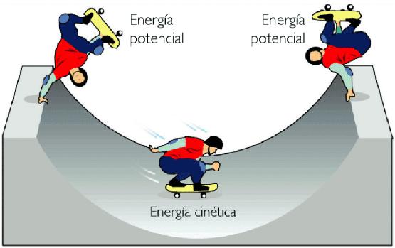external image energia+mecanica.png