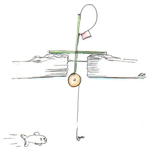 Fishing the u p how to set up a tip up for Fishing line setup