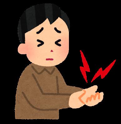 関節痛のイラスト(手首)