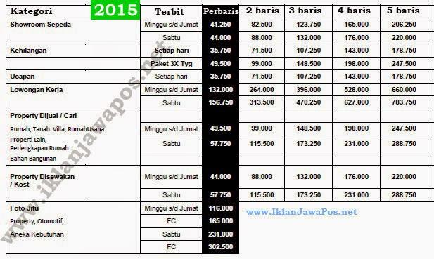 Pasang Iklan Baris Jitu Jawa Pos Aneka Kebutuhan 2015