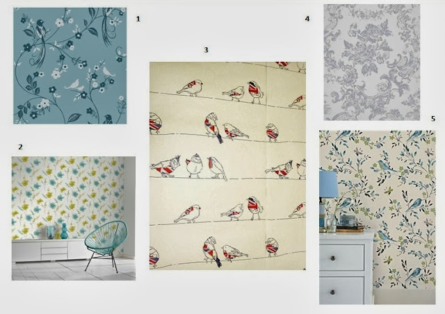 Duck in a dress wallpaper design what to choose - Teal wallpaper wilkinsons ...