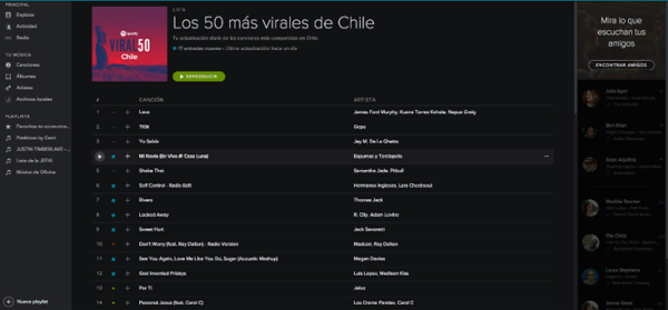 colombiano-Jeloz-sensación-Chile-Hit-Por-Ti