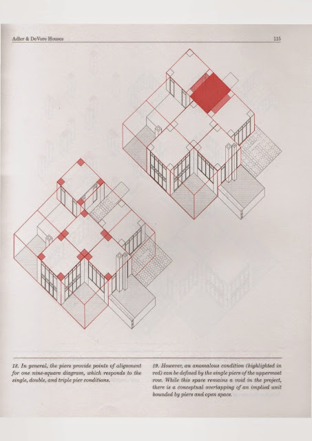 peter eisenman thesis