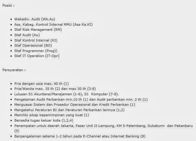 bursa-lowongan-kerja-bank-terbaru-april-2014