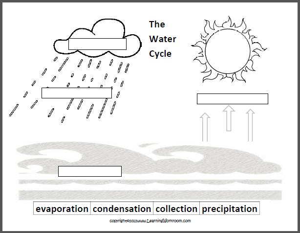 water cycle worksheet ks2 teacher s pet water cycle matching  : water cycle diagram worksheet - findchart.co