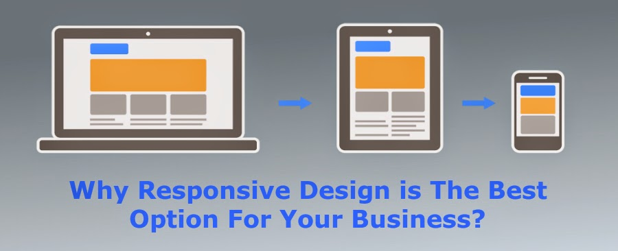 Why Responsive Design is The Best Option For Your Business?