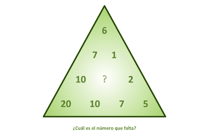 Pirámide numérica