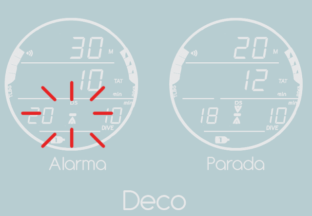 Alarma Deco