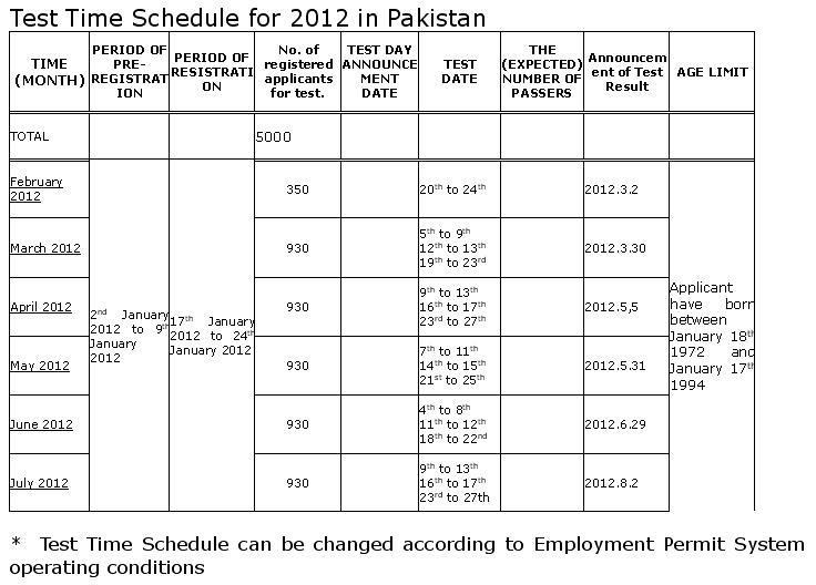 Test Schedule in Pakistan
