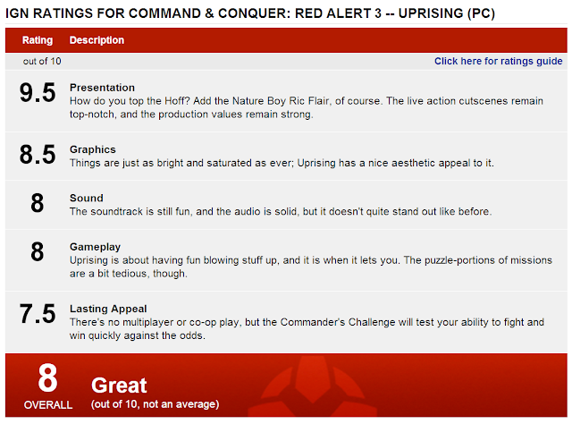command and conquer red alert 3 torrent download