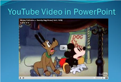 Embed youtube videos in powerpoint presentations