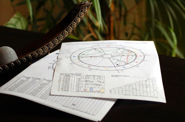significado pontos planetas nos 12 signos do zodiaco