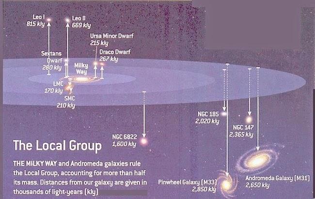 virgo+supercluster