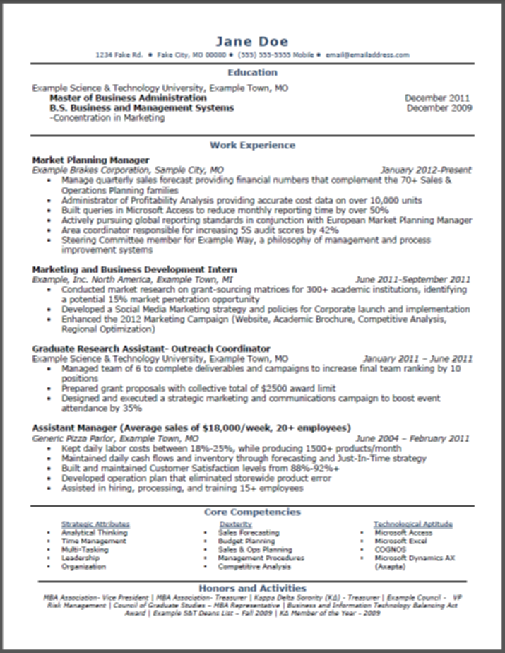 Cv resume phd application