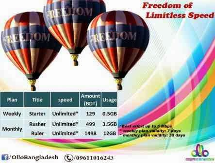 Ollo-wimax-Freedom-OfLimitless-Speed-upto-5mbps
