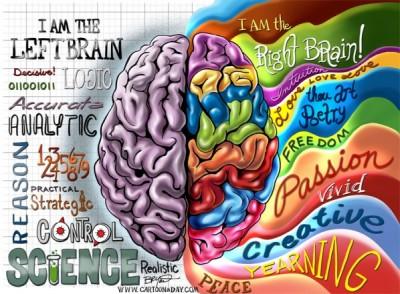 Masa Untuk Rangsang Kemahiran Berfikir Aras Tinggi (HOTS)