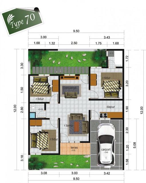 anggaran membangun rumah minimalis sederhana rumah