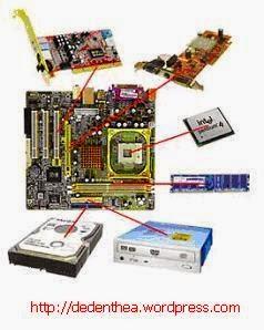 Cara merakit komputer terlengkap