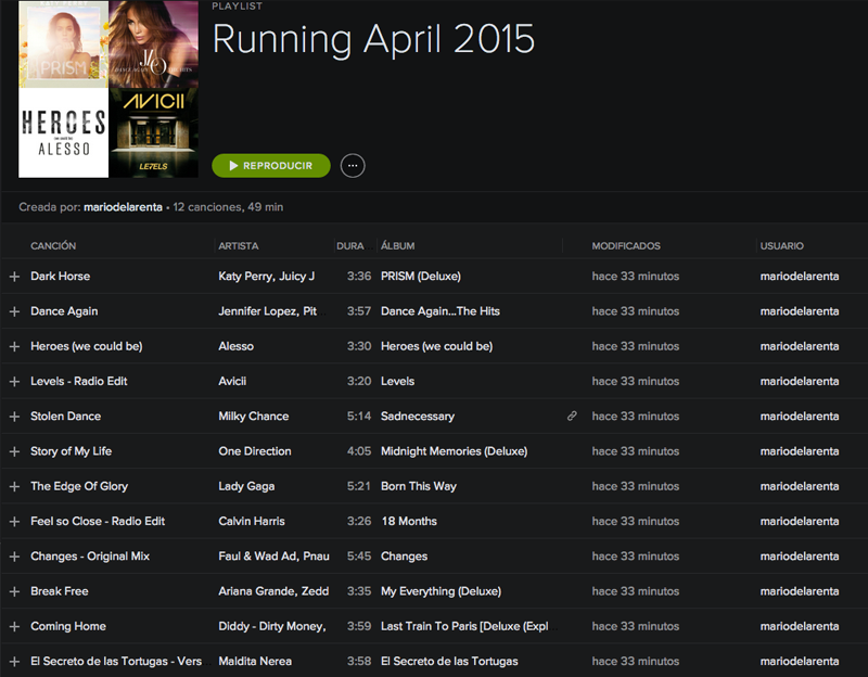 Play list Spotify Running Abril 2015