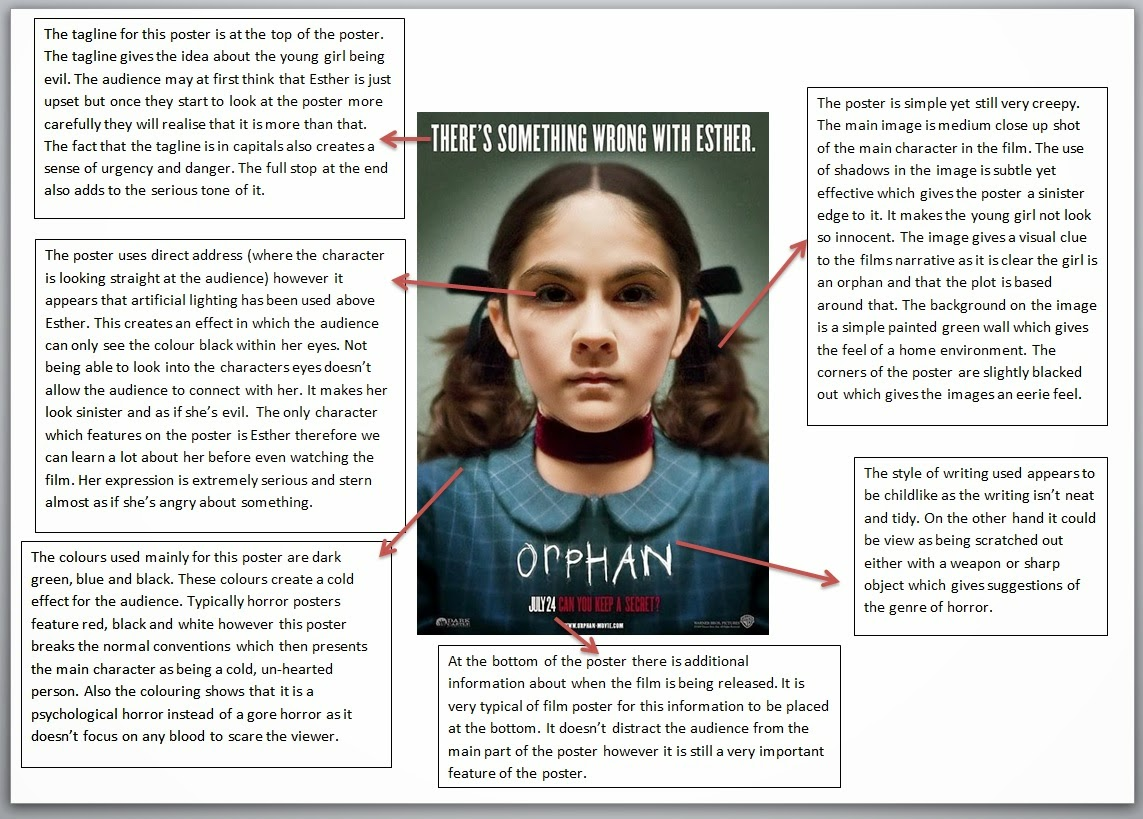 a2 coursework analyse orphan film poster