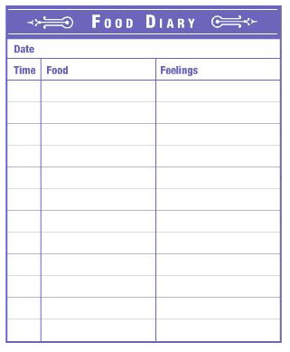 Breaking the Cycle Food Diary Friend or Foe