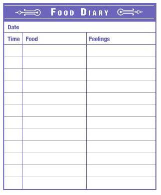 Food Log Template Food Diary Template Printable - Food diary template ...