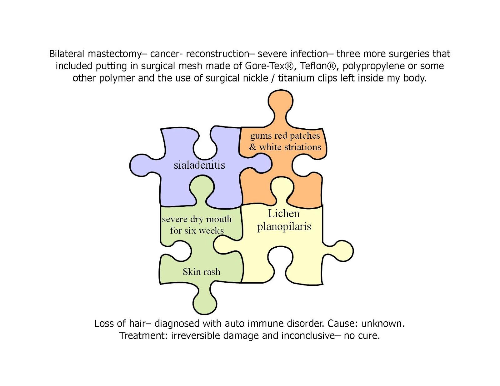 6 Lichen Planopilaris Natural Treatments - Healthy Focus