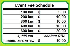 NESHR Registration Fees