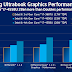 Haswell graphics comparison (Core i7-4770R Vs i7-4770 Vs i7-3770K) performance benchmarks and test leaked