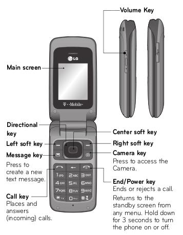 full text ebook lg gs170 manual user guide and settings rh fulltextebook blogspot com LG GS170 Software LG Gs Sprint Phones