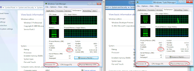 Windows 7 Vs Windows 8 Memory Usage