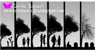 kekuatan cinta sejati, pasangan kekasih tulus