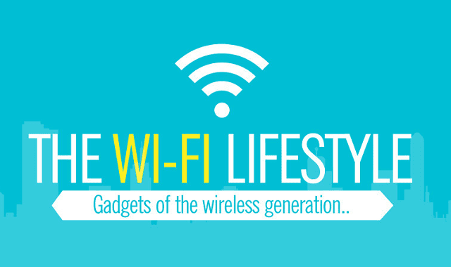 Image: The Wi-fi Lifestyle Gadgets of the Wireless Generation