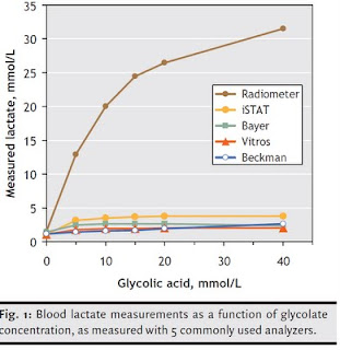 Butylene Glycol Uses - Articles & Information - Wellsphere