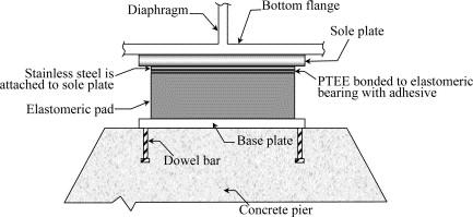 elastomeric bearing pad system detail