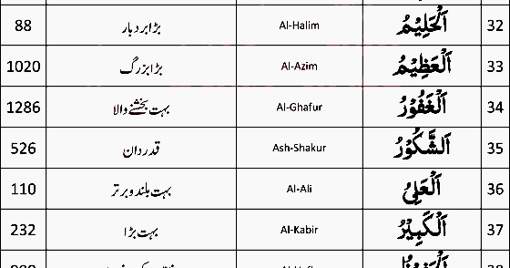 Image Result For Islamic Name Meaning
