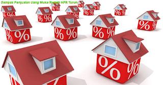 Gagasan pelonggaran loan to value 10% pada credit KPR oleh Otoritas Layanan Keuangan serta Bank Indonesia dinilai akan tidak serta-merta menaikan gairah pasar property.