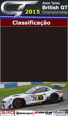 BRITISH GT - Classificação