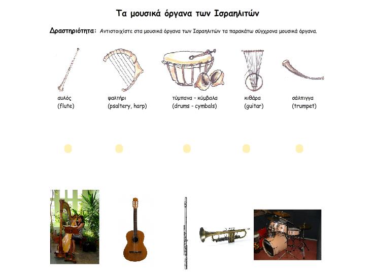 http://ebooks.edu.gr/modules/ebook/show.php/DSGYM-A109/355/2385,9140/extras/html/kef4_en15_moysika_organa_popup.htm