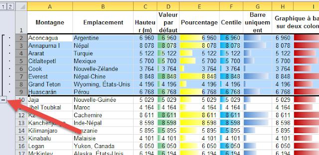Symbole - pour masquer les lignes Excel