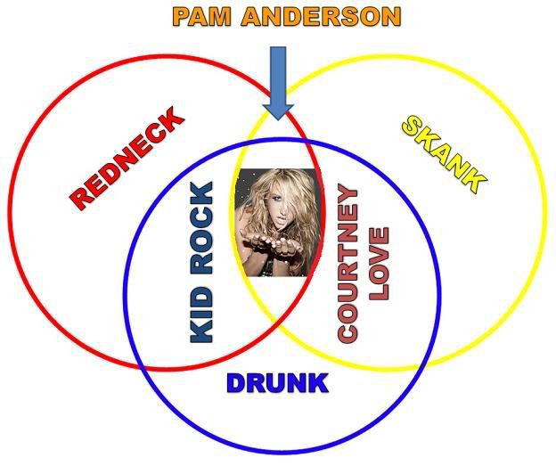 Vennoid Different Venn Diagrams From Different Sources Keha Venn