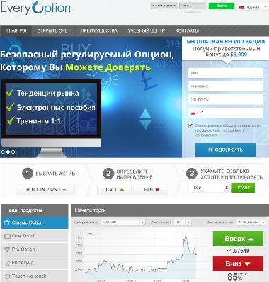 Торговля бинарными опционами на EveryOption.com