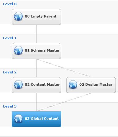 Powershell script to create blueprint tree juxk5 e8o g6r hsl heres example xml that will create classic diamond shape tree malvernweather Images