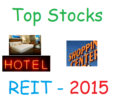 REIT Stocks