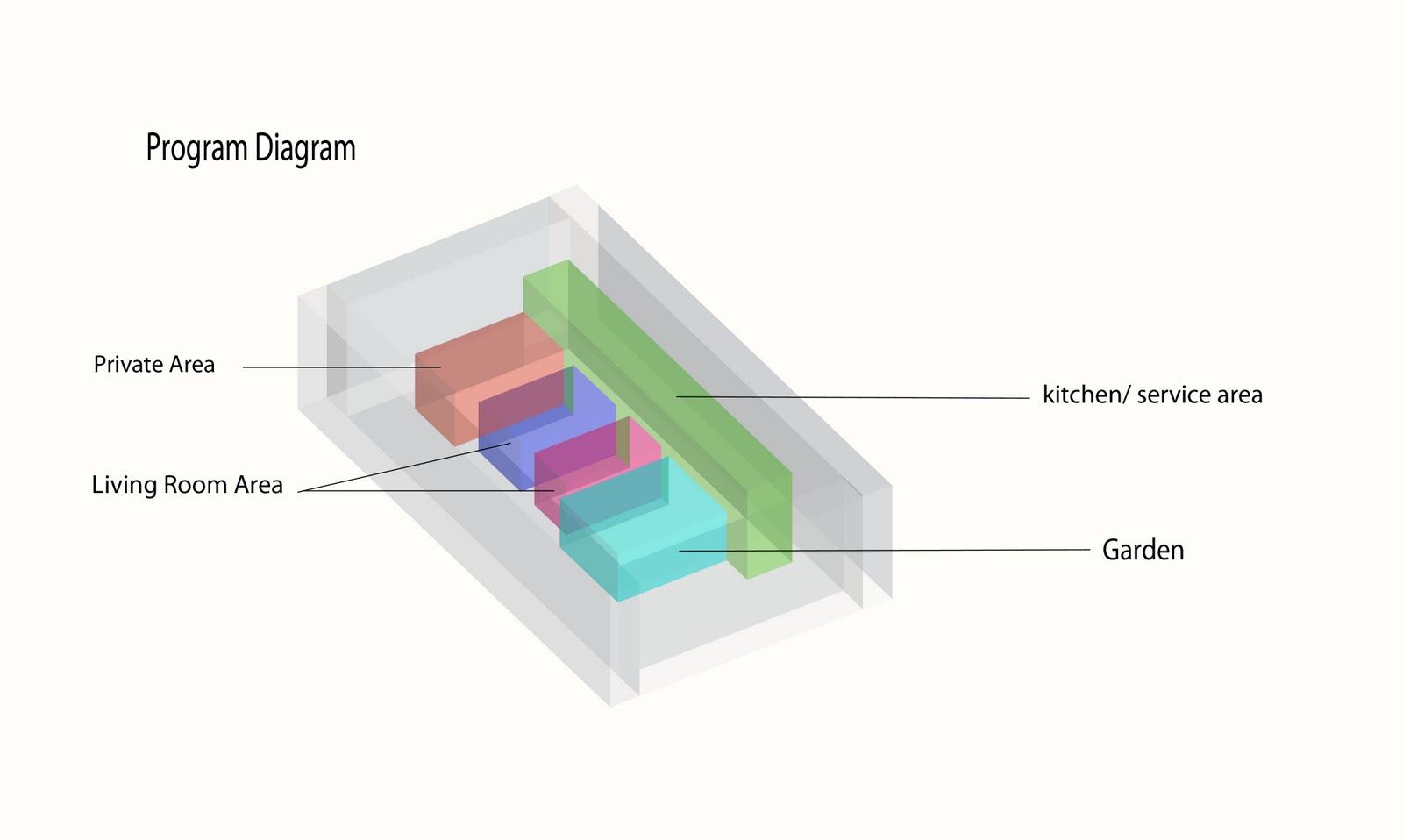 ARC 4058 Fall 2011: Alejandra Barrera, House N Diagrams