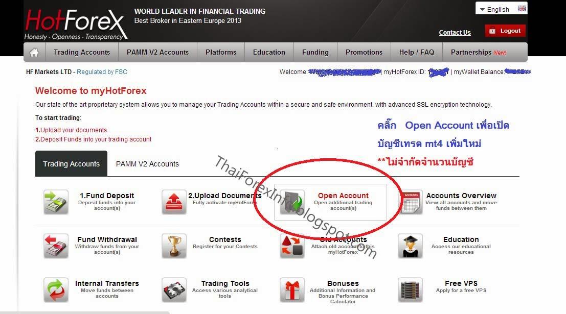 Forex trader in thailand