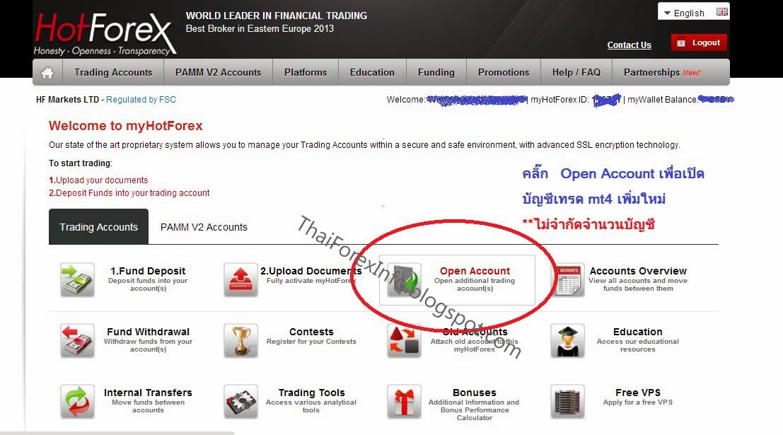 Thailand forex trading