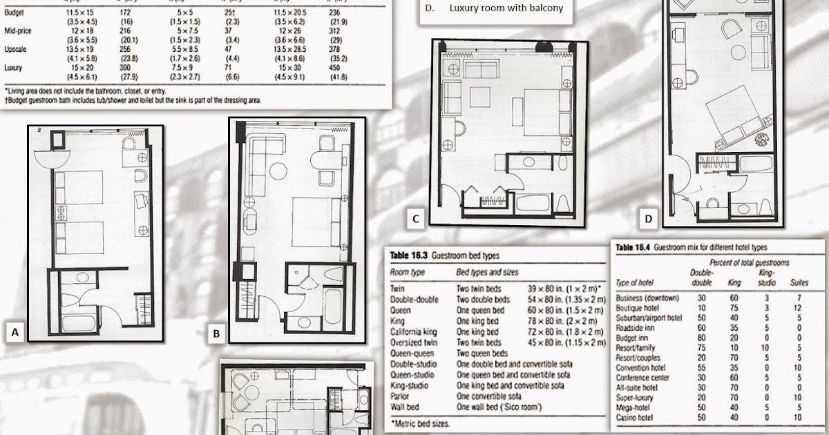 Arch3610f13yerinacontin Furniture Layout And Room Dimensions